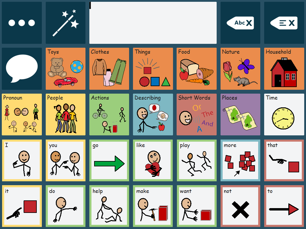 Communicator 5 - Beispiel eines auf Wortarten unterteilten Vokabulars